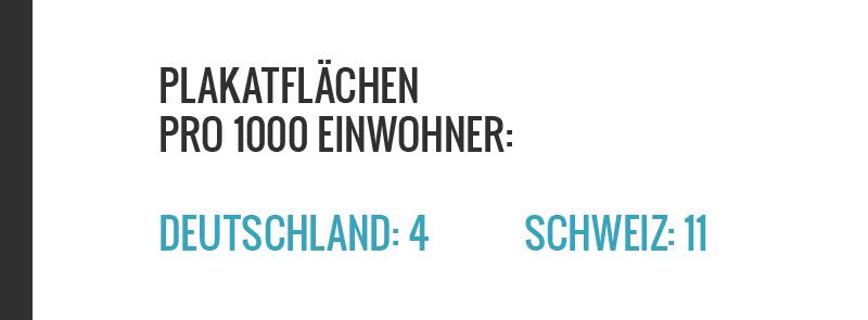 Die Schweiz hat massiv mehr Werbeflächen pro Einwohner als Deutschland. Oder Italien, Frankreich, Grossbritannien, Österreich. www.schoens-zueri.ch