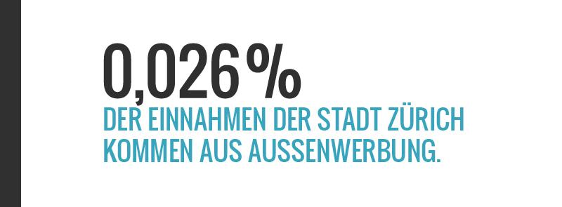 0,026% der Einnahmen der Stadt Zürich kommen aus der Aussenwerbung. www.schöns-züri.ch