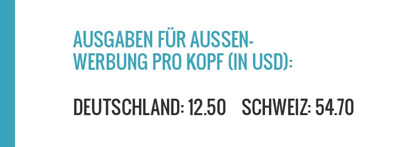 In der Schweiz fliesst über viermal mehr Geld in die Aussenwerbung als in Deutschland. www.schöns-züri.ch